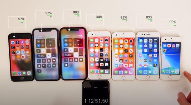 Thử so kè thời lượng pin của iPhone SE 2020 với các đàn anh tiềm nhiệm: Liệu phần thắng sẽ thuộc về ai? 2