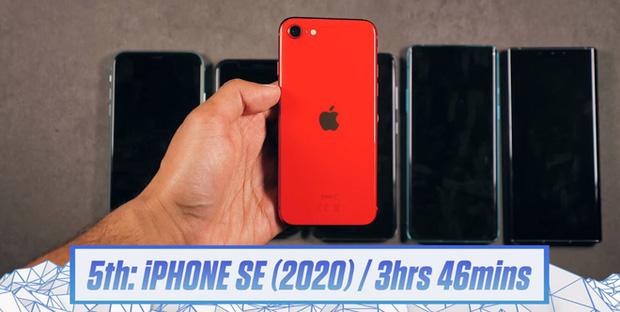 Hé lộ sự thật về pin iPhone SE 2020: Thử nghiệm cho thấy nỗi thất vọng lớn dù chỉ dùng ứng dụng nhẹ 3