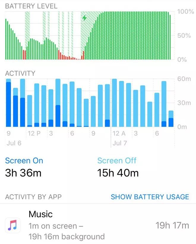 iOS 13.5.1 gặp lỗi hao pin nghiêm trọng, thủ phạm là một ứng dụng của Apple 2