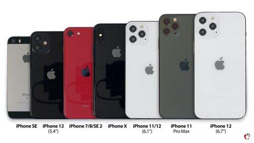 Tất cả những chiếc iPhone 12 đọ dáng với loạt iPhone hiện tại của Apple 1