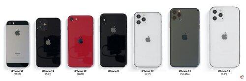 Tất cả những chiếc iPhone 12 đọ dáng với loạt iPhone hiện tại của Apple 2