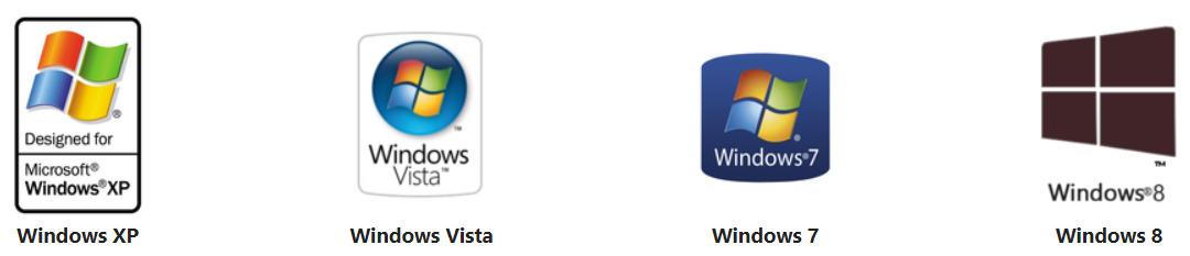 Bootmgr is missing là gì? Cách sửa lỗi bootmgr is missing trên Win 7, 8, 8.1, 10 2
