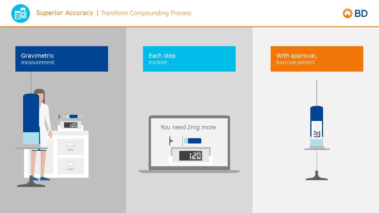 Cùng 'level up' bài thuyết trình của bạn với các nguyên tắc thiết kế PowerPoint cực hữu ích 24