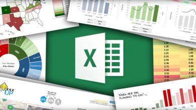 Hàm IF trong Excel - Kiến thức cơ bản cần nắm vững 9