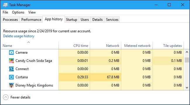 Cẩm nang toàn tập về Windows Task Manager - bạn đã biết chưa? (phần 2) 8
