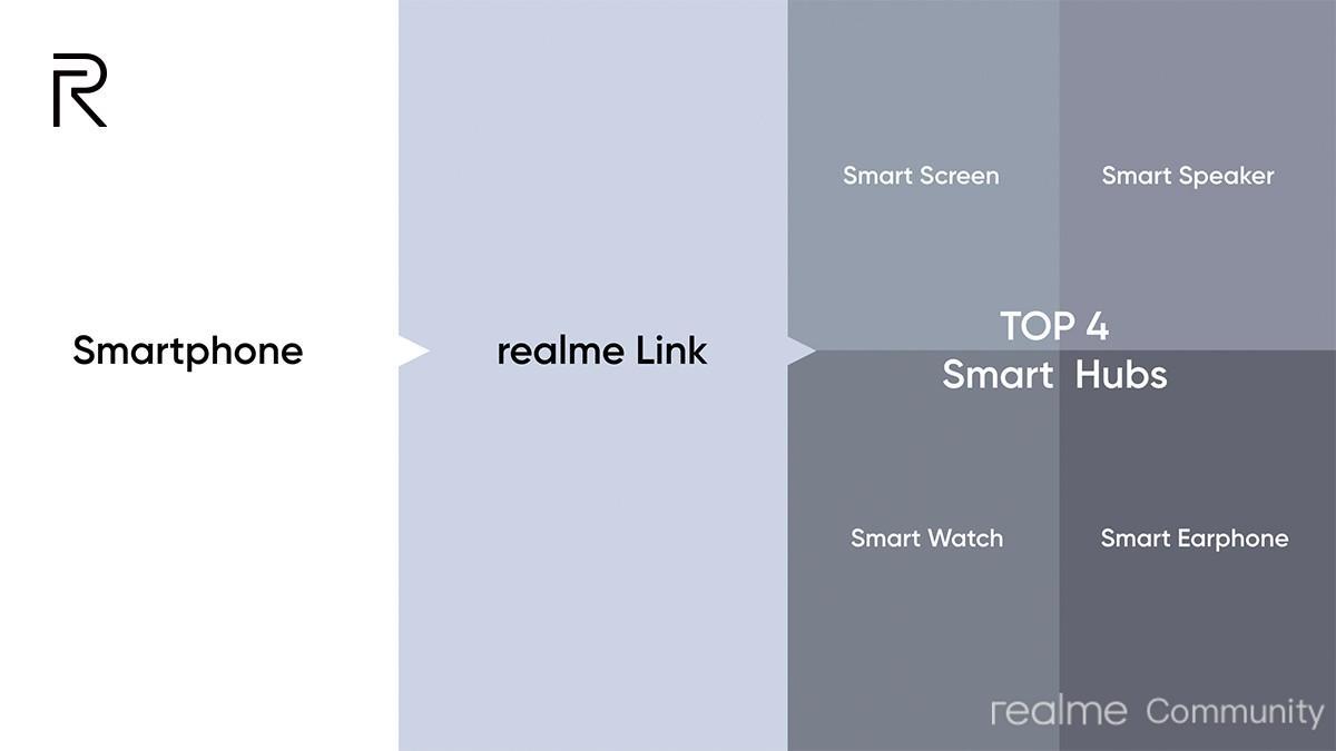 Realme Link là gì? Dùng điện thoại Realme mà không biết Realme Link thì hơi phí 2
