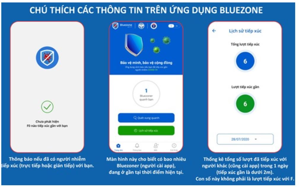 Bluezone là gì, nó có theo dõi người dùng và gây tốn pin điện thoại không? 3