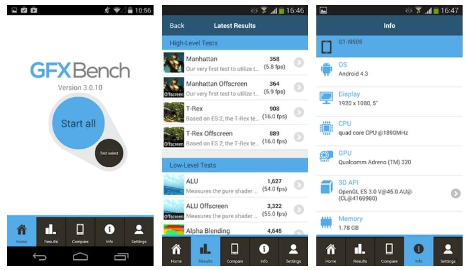 5 ứng dụng đo hiệu năng điện thoại chính xác nhất trên Android 6