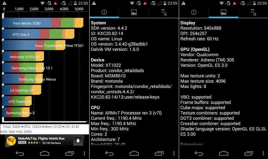 5 ứng dụng đo hiệu năng điện thoại chính xác nhất trên Android 4