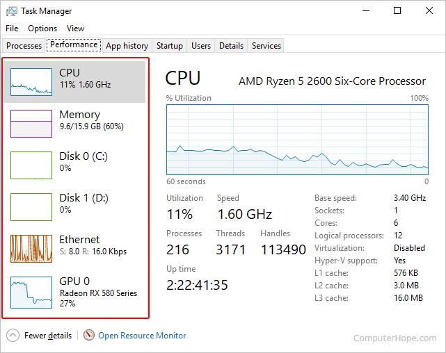 Bạn đã biết 3 mẹo kiểm tra CPU chạy bao nhiêu phần trăm này chưa? 2