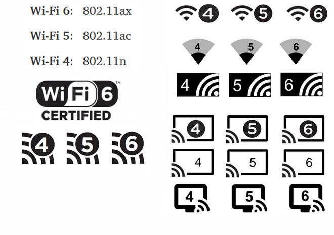 WiFi 6 là gì? Những tính năng vượt bậc của thế hệ WiFi mới 1