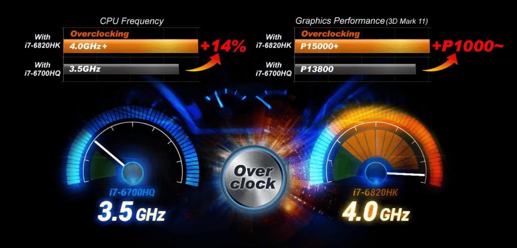 Ép xung CPU là gì? Những điều bạn cần quan tâm trước khi ép xung CPU 9