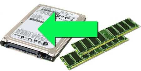 Virtual Memory là gì? Liệu việc cài Ram ảo có tốt cho máy tính hay không? 7