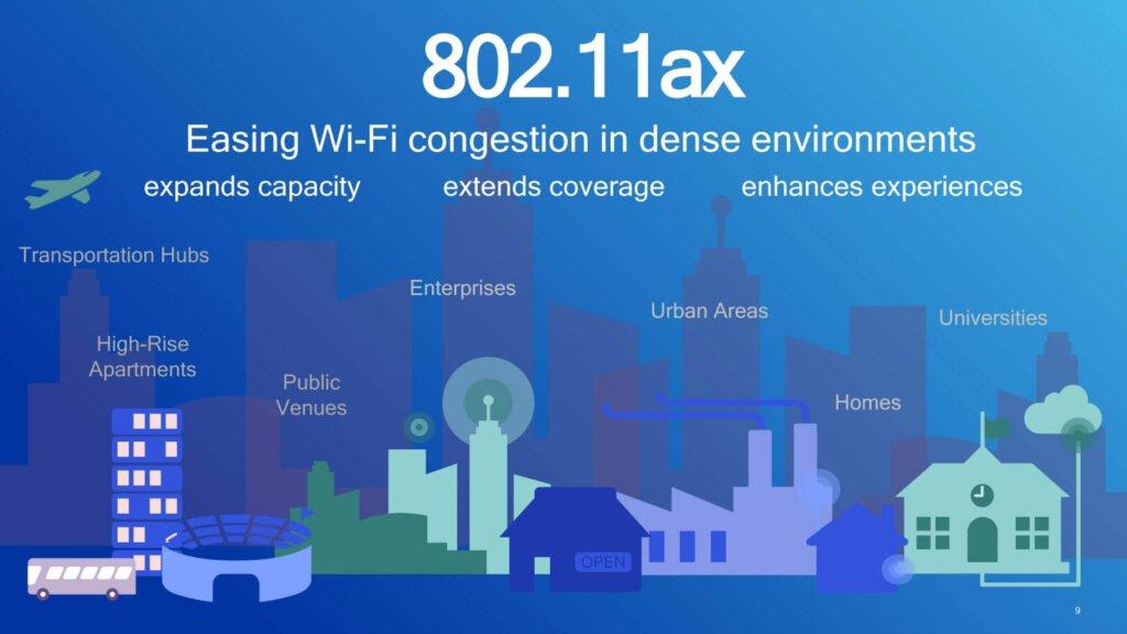 WiFi 6 là gì? Những tính năng vượt bậc của thế hệ WiFi mới 10