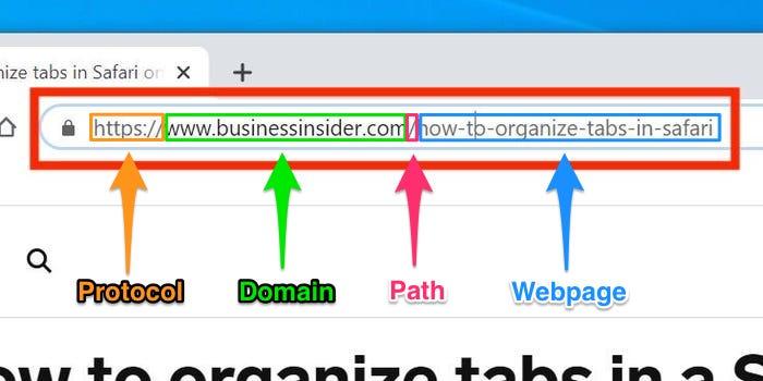 URL là gì? Đây là những gì bạn cần biết về công cụ định vị các trang web trên Internet 3
