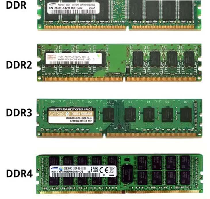 Bus RAM là gì? Những điều bạn nên biết về nó nếu muốn tăng RAM cho máy tính hiệu quả 11