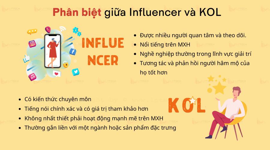 Influencer là gì? Thế lực này từ đâu, có lợi hại không?