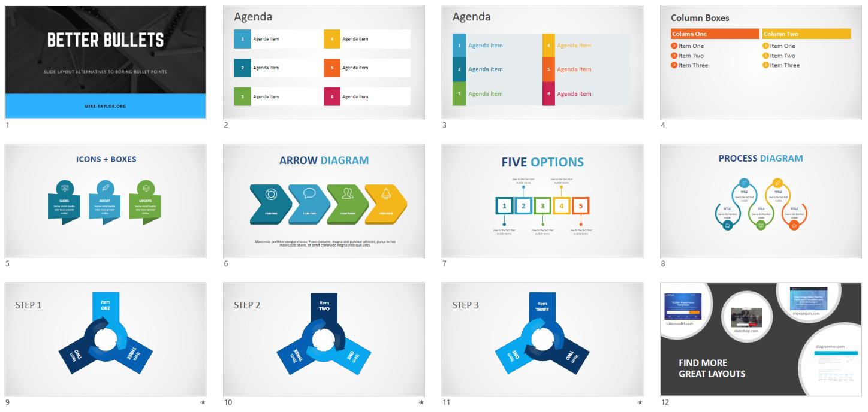 Học cách làm PowerPoint đẹp hơn chỉ với 7 nguyên tắc cơ bản