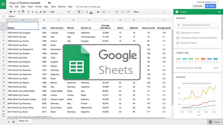 Google Sheets la gi 00