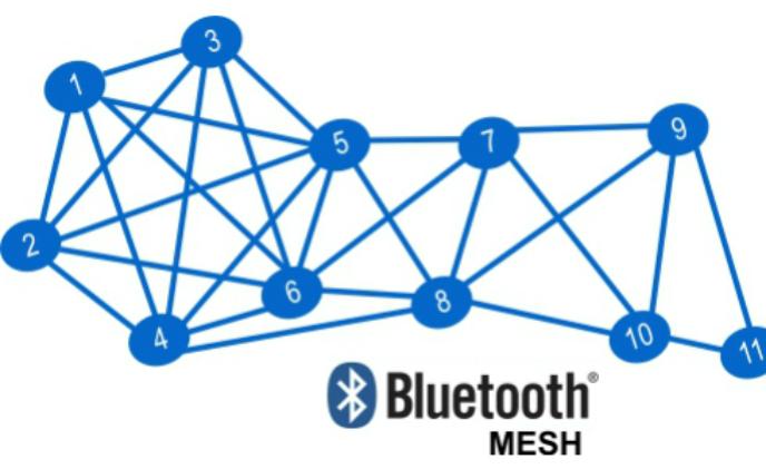 bluetooth mesh la gi 2