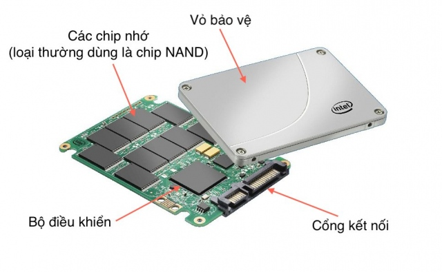 SSD là gì? Những đặc điểm về cấu tạo và nguyên lý hoạt động khuyến nó vượt trội hơn HDD 3