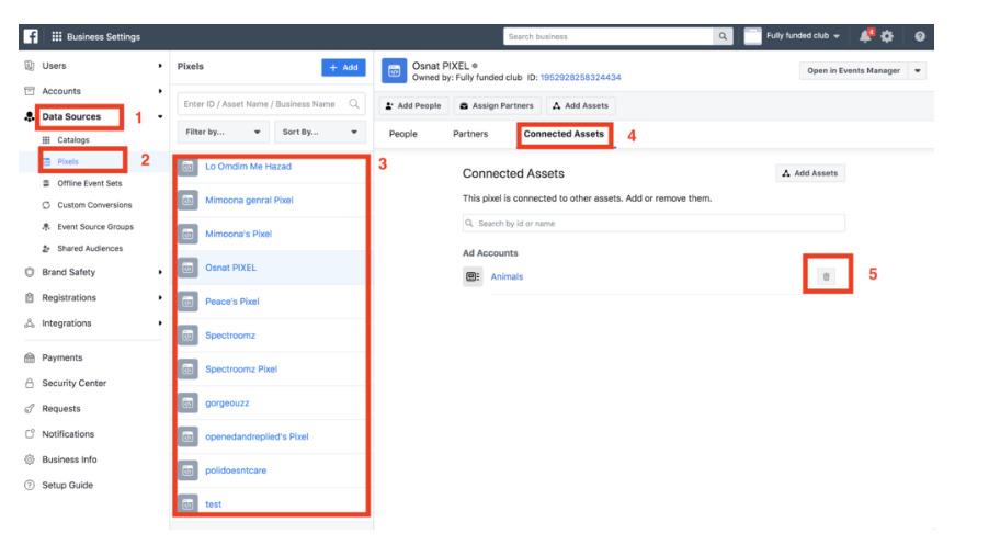 Facebook Pixel ID là gì? Làm sao để tìm và sử dụng nó cho việc kinh doanh trên Facebook? 11