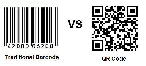 Mã QR là gì? Cấu tạo cũng như cách hoạt động của mã QR