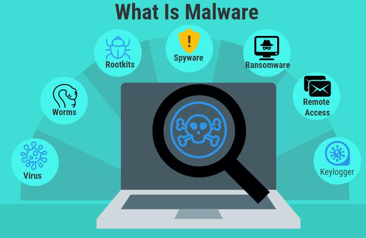 malware la gi 1