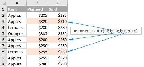 sumproduct là hàm gì 05