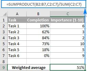 sumproduct là hàm gì 14
