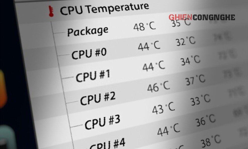 Top phần mềm đo nhiệt độ CPU trên PC và điện thoại được đánh giá tốt