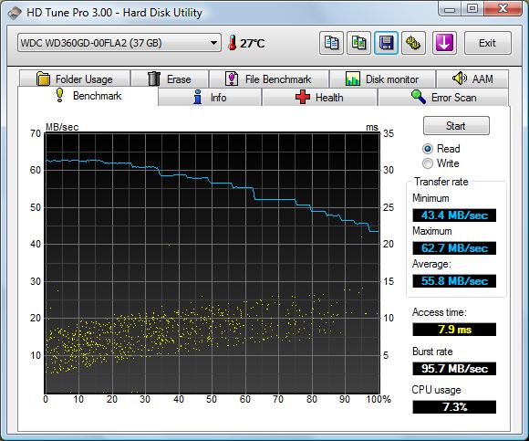 Phần mềm test tốc độ ổ cứng-HD Tune