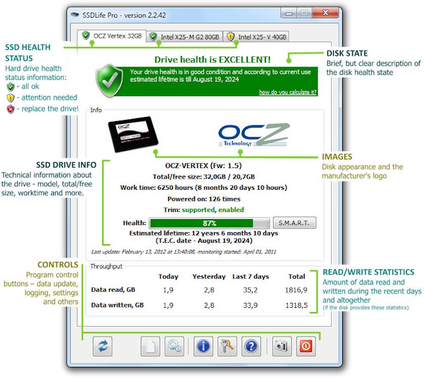 Phần mềm test tốc độ ổ cứng-SSD Life