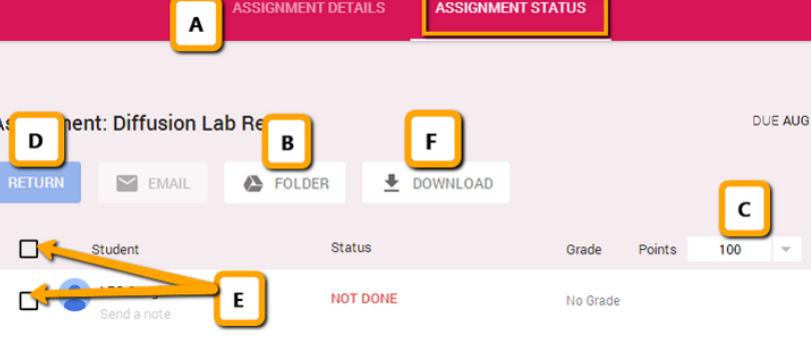 Chấm điểm và trả bài trên Google Classroom