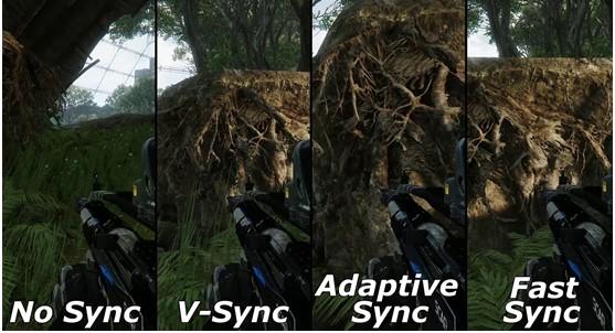 VSync là gì