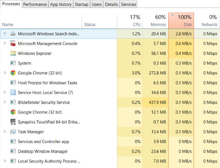 Task Manager là công cụ chuẩn đoán cực kì hiệu quả cho lỗi full disk Win 10