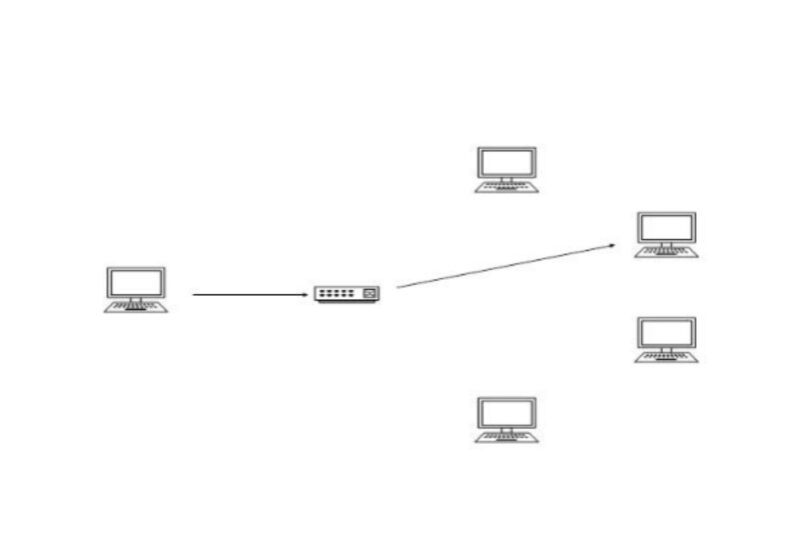 IPv6 là gì