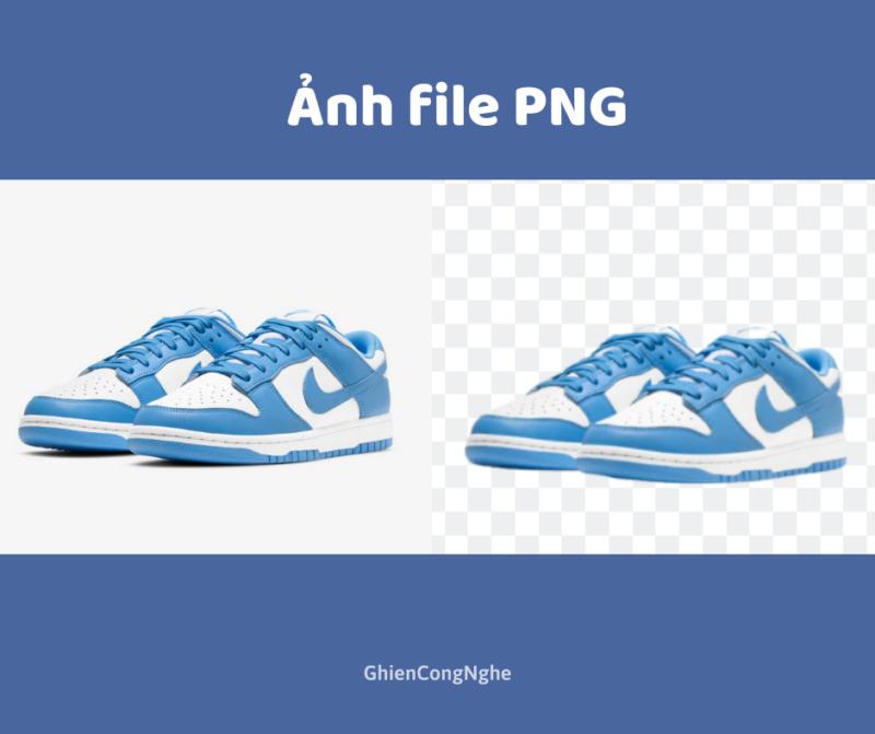 file PNG là gì