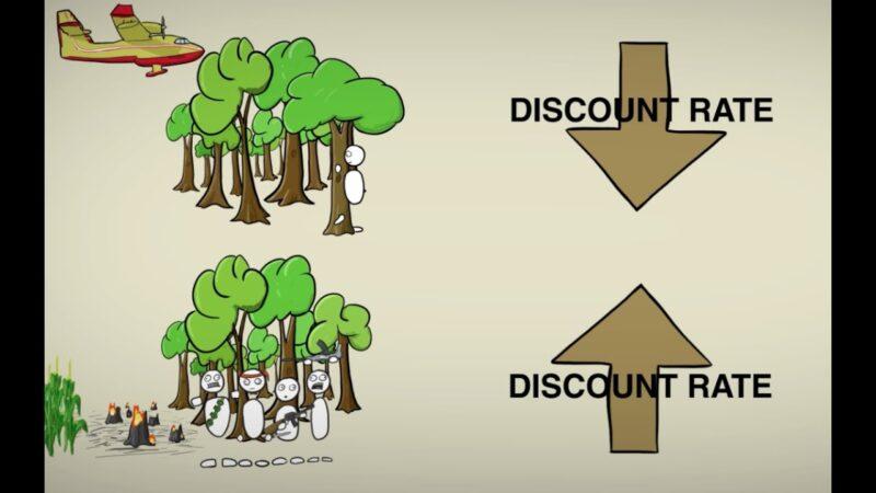 Discount-la-gi-01