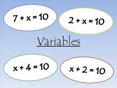 Variable-la-gi-01