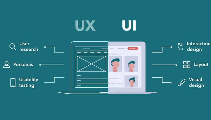 UI UX là gì? Một lĩnh vực rất cần thiết trong thời đại này